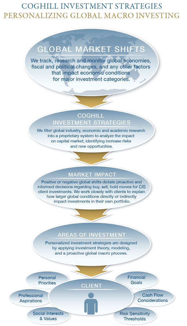 Global-Macro-resized